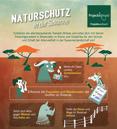Naturschutz in der Savanne